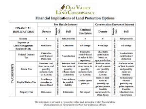 Financial Implications of Land Protection Options